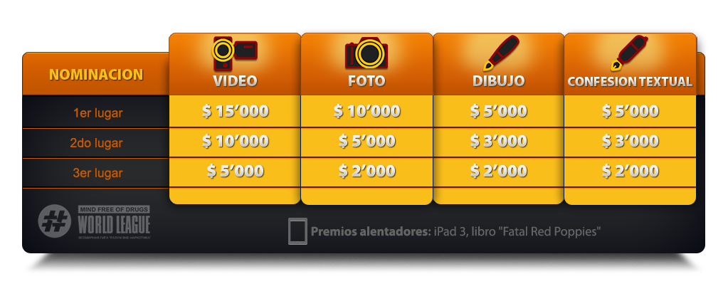 "Internet concurso antidroga Internacional ""Maya"""